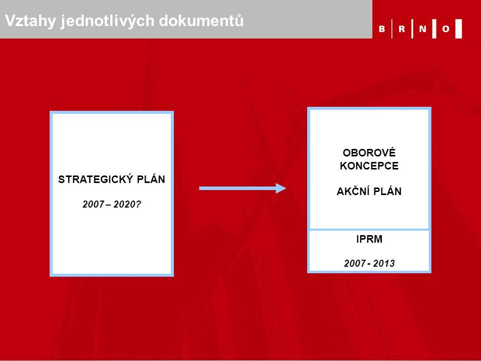 Vztahy jednotlivých dokumentů STRATEGICKÝ PLÁN 2007 – 2020? OBOROVÉ KONCEPCE AKČNÍ PLÁN IPRM 2007 - 2013