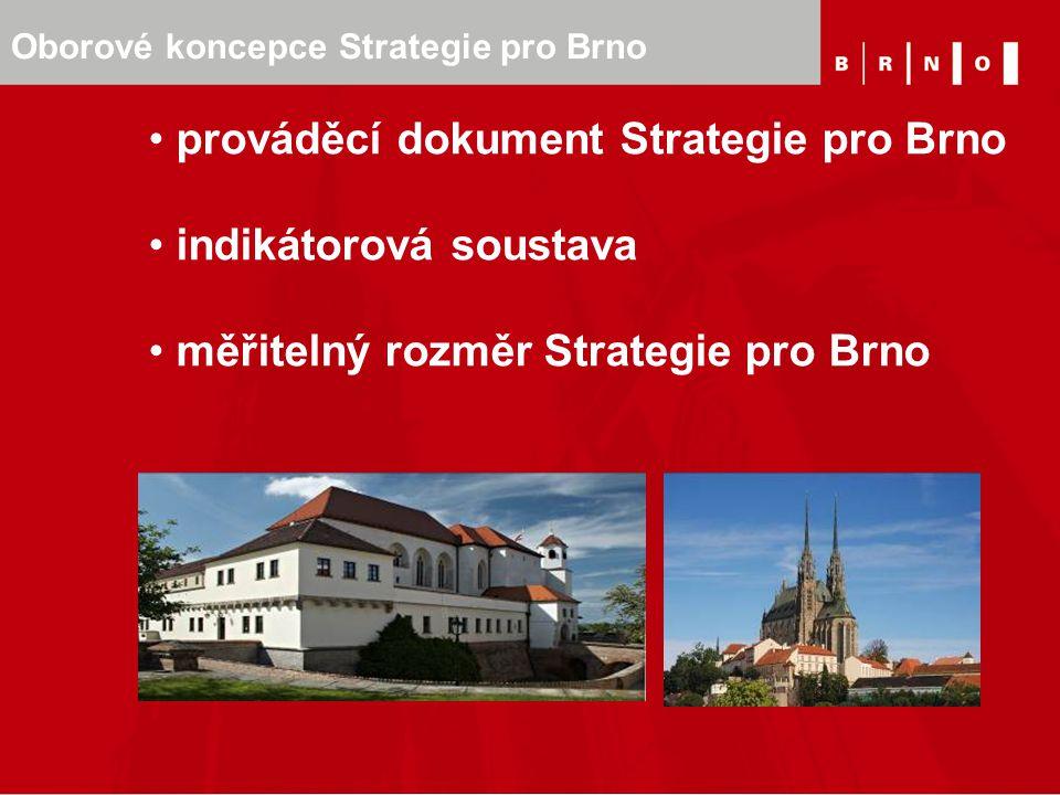 prováděcí dokument Strategie pro Brno indikátorová soustava měřitelný rozměr Strategie pro Brno Oborové koncepce Strategie pro Brno