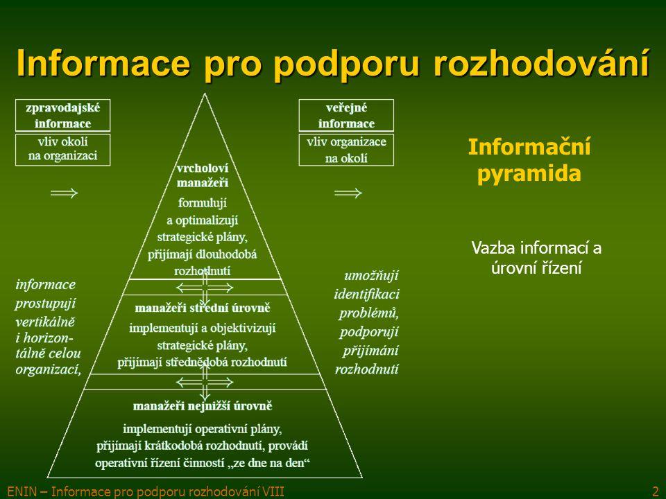 ENIN – Informace pro podporu rozhodování VIII3 Informace pro podporu rozhodování Informační pyramida managementu ŽP Proces zpracování environmentálních informací pro podporu rozhodování