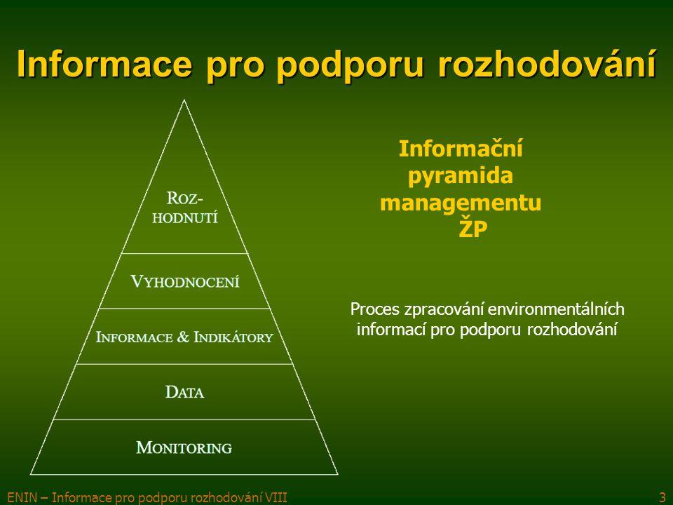 ENIN – Informace pro podporu rozhodování VIII3 Informace pro podporu rozhodování Informační pyramida managementu ŽP Proces zpracování environmentálníc