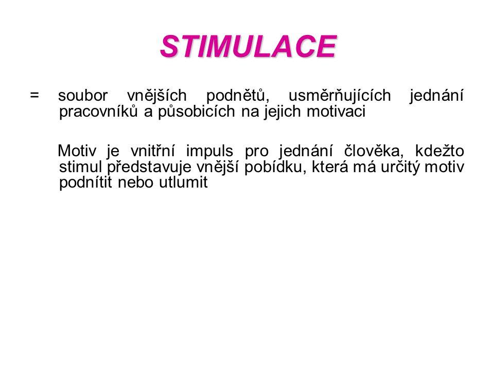STIMULACE = soubor vnějších podnětů, usměrňujících jednání pracovníků a působicích na jejich motivaci Motiv je vnitřní impuls pro jednání člověka, kde