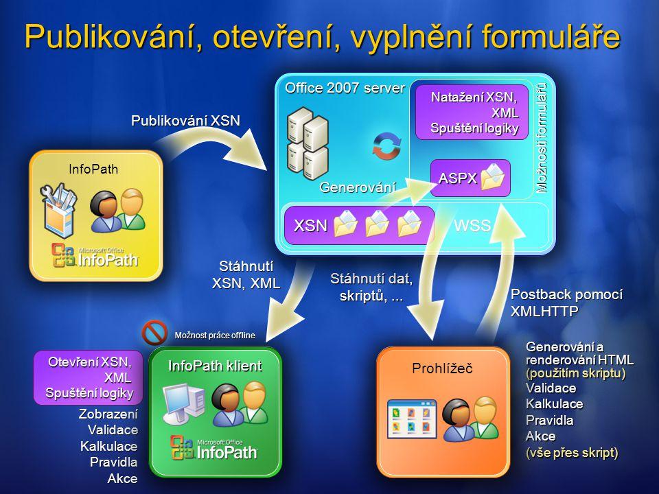 Stáhnutí dat, skriptů,... WSS WSS Publikování, otevření, vyplnění formuláře ZobrazeníValidaceKalkulacePravidlaAkce ValidaceKalkulacePravidlaAkce (vše