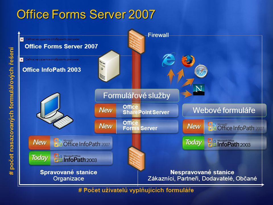 Office Forms Server 2007 Nespravované stanice Zákazníci, Partneři, Dodavatelé, Občané # Počet uživatelů vyplňujících formuláře# počet nasazovaných for