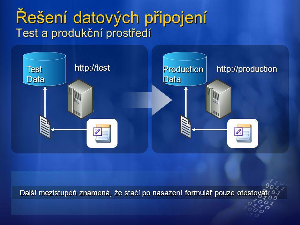 http://test http://production Test Data Production Data Další mezistupeň znamená, že stačí po nasazení formulář pouze otestovat Řešení datových připoj