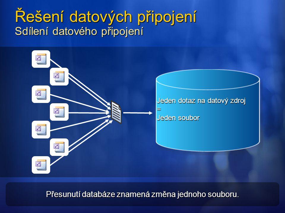 Jeden dotaz na datový zdroj = Jeden soubor Přesunutí databáze znamená změna jednoho souboru. Řešení datových připojení Sdílení datového připojení