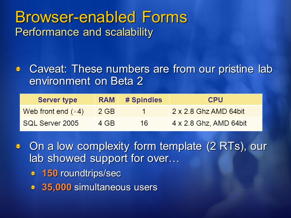Browser-enabled Forms Performance and scalability Caveat: These numbers are from our pristine lab environment on Beta 2 On a low complexity form templ