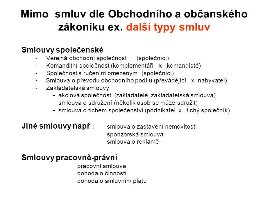 Nový občanský zákoník č.89/2012 Sb. Aktuální znění zákona č.