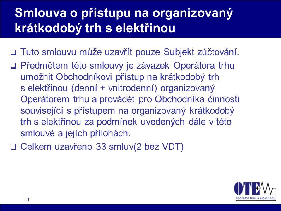 11 Smlouva o přístupu na organizovaný krátkodobý trh s elektřinou  Tuto smlouvu může uzavřít pouze Subjekt zúčtování.