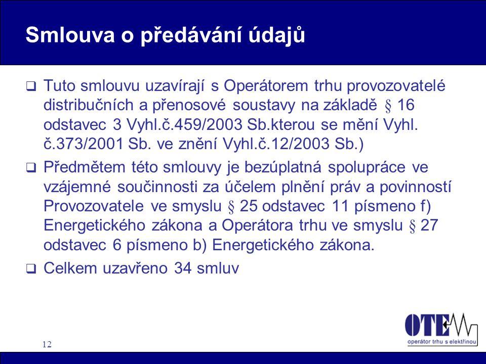 12 Smlouva o předávání údajů  Tuto smlouvu uzavírají s Operátorem trhu provozovatelé distribučních a přenosové soustavy na základě § 16 odstavec 3 Vyhl.č.459/2003 Sb.kterou se mění Vyhl.