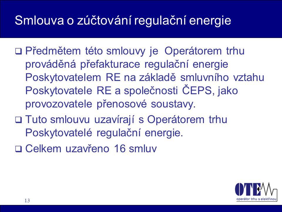 13 Smlouva o zúčtování regulační energie  Předmětem této smlouvy je Operátorem trhu prováděná přefakturace regulační energie Poskytovatelem RE na základě smluvního vztahu Poskytovatele RE a společnosti ČEPS, jako provozovatele přenosové soustavy.