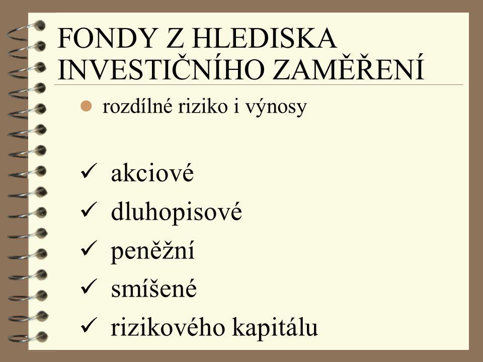 Modelové portfolio různých typů investorů