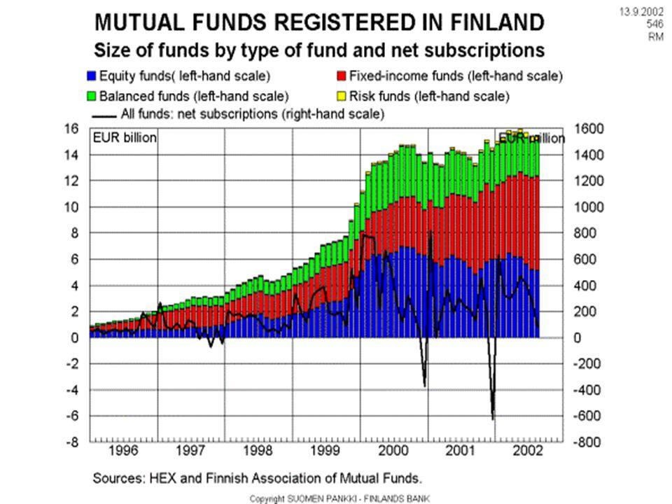 Penzijní a starobní fondy (pension)(retirement) nabízejí penzijní pojištění a připojištění relativně přísná regulace fondy soukromé x veřejné (státní) (federální, vládní, municipální)