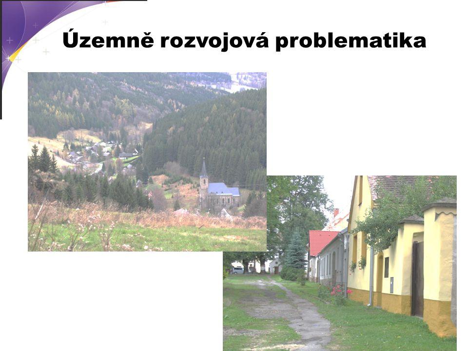 Územně rozvojová problematika