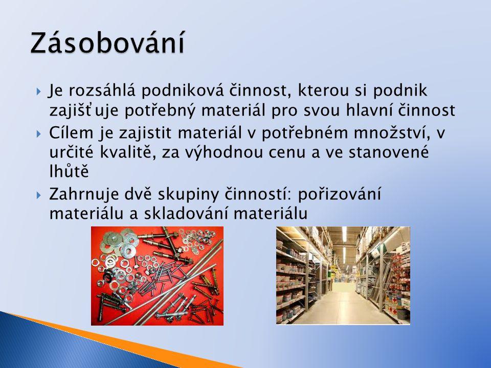  Je rozsáhlá podniková činnost, kterou si podnik zajišťuje potřebný materiál pro svou hlavní činnost  Cílem je zajistit materiál v potřebném množstv
