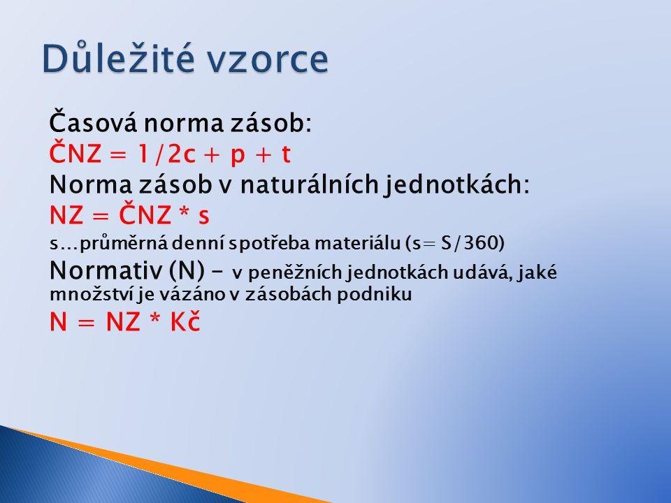 Časová norma zásob: ČNZ = 1/2c + p + t Norma zásob v naturálních jednotkách: NZ = ČNZ * s s…průměrná denní spotřeba materiálu (s= S/360) Normativ (N)