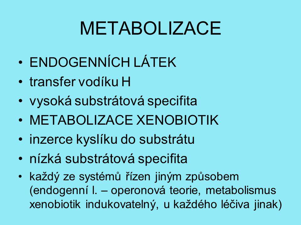METABOLIZACE ENDOGENNÍCH LÁTEK transfer vodíku H vysoká substrátová specifita METABOLIZACE XENOBIOTIK inzerce kyslíku do substrátu nízká substrátová specifita každý ze systémů řízen jiným způsobem (endogenní l.