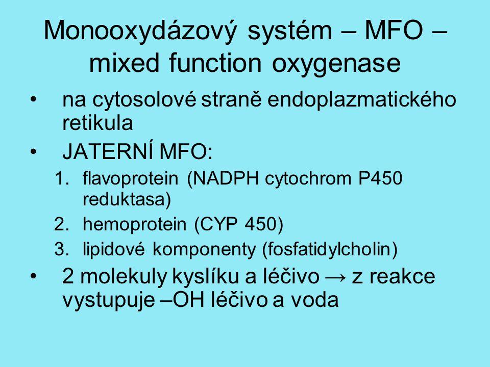 Monooxydázový systém – MFO – mixed function oxygenase na cytosolové straně endoplazmatického retikula JATERNÍ MFO: 1.flavoprotein (NADPH cytochrom P450 reduktasa) 2.hemoprotein (CYP 450) 3.lipidové komponenty (fosfatidylcholin) 2 molekuly kyslíku a léčivo → z reakce vystupuje –OH léčivo a voda