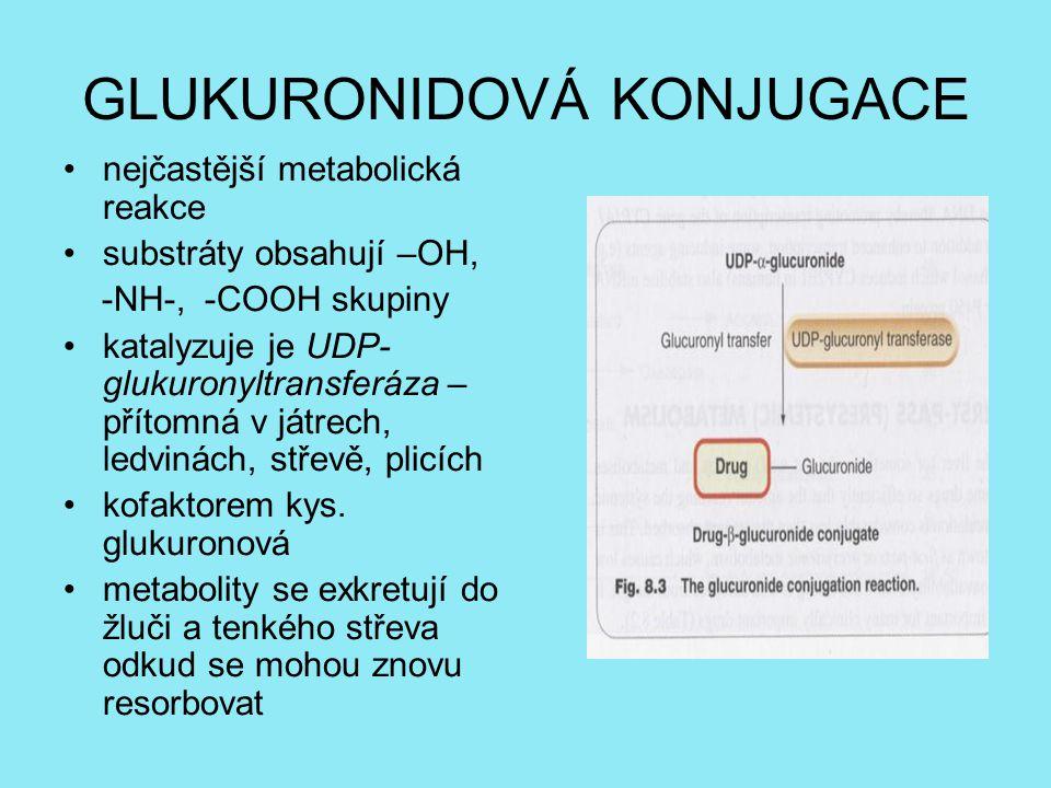GLUKURONIDOVÁ KONJUGACE nejčastější metabolická reakce substráty obsahují –OH, -NH-, -COOH skupiny katalyzuje je UDP- glukuronyltransferáza – přítomná v játrech, ledvinách, střevě, plicích kofaktorem kys.