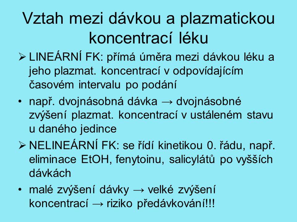 Vztah mezi dávkou a plazmatickou koncentrací léku  LINEÁRNÍ FK: přímá úměra mezi dávkou léku a jeho plazmat.