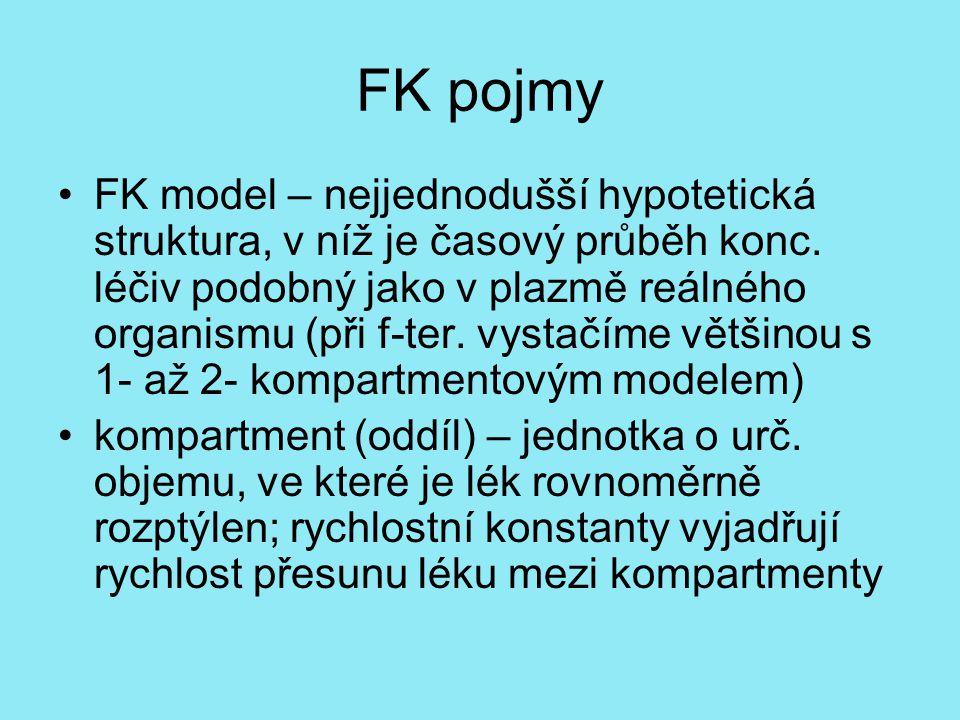 FK pojmy FK model – nejjednodušší hypotetická struktura, v níž je časový průběh konc.