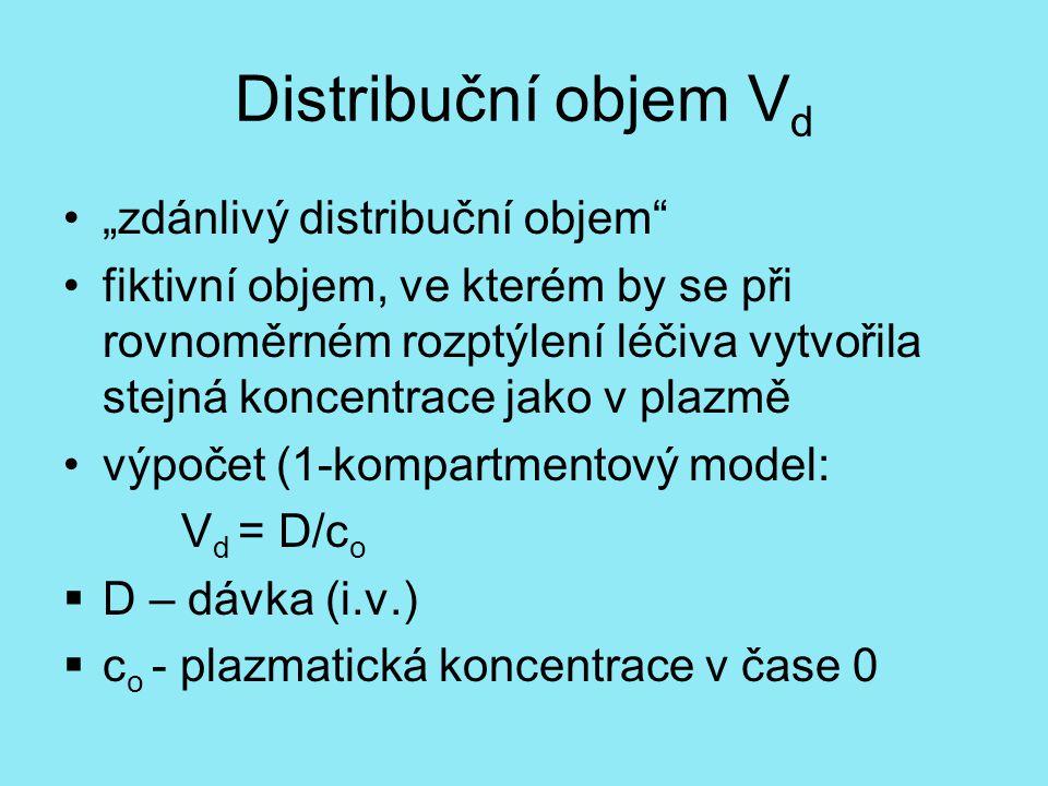 """Distribuční objem V d """"zdánlivý distribuční objem fiktivní objem, ve kterém by se při rovnoměrném rozptýlení léčiva vytvořila stejná koncentrace jako v plazmě výpočet (1-kompartmentový model: V d = D/c o  D – dávka (i.v.)  c o - plazmatická koncentrace v čase 0"""