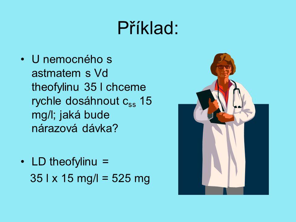 Příklad: U nemocného s astmatem s Vd theofylinu 35 l chceme rychle dosáhnout c ss 15 mg/l; jaká bude nárazová dávka.