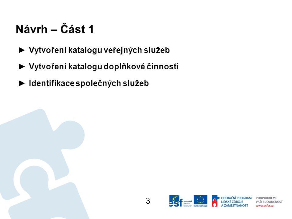 Návrh – Část 1 ►Vytvoření katalogu veřejných služeb ►Vytvoření katalogu doplňkové činnosti ►Identifikace společných služeb 3