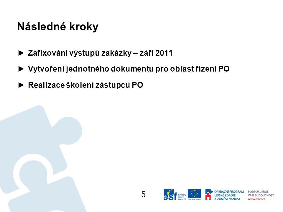 Následné kroky ►Zafixování výstupů zakázky – září 2011 ►Vytvoření jednotného dokumentu pro oblast řízení PO ►Realizace školení zástupců PO 5