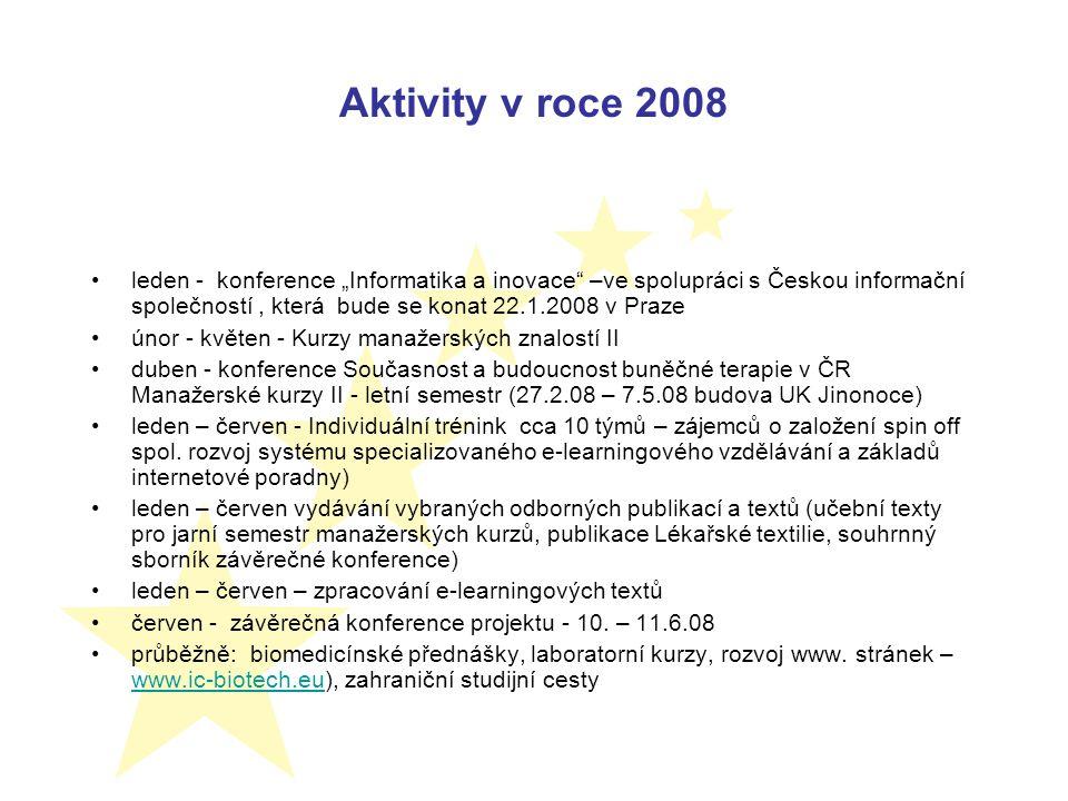 """Aktivity v roce 2008 leden - konference """"Informatika a inovace –ve spolupráci s Českou informační společností, která bude se konat 22.1.2008 v Praze únor - květen - Kurzy manažerských znalostí II duben - konference Současnost a budoucnost buněčné terapie v ČR Manažerské kurzy II - letní semestr (27.2.08 – 7.5.08 budova UK Jinonoce) leden – červen - Individuální trénink cca 10 týmů – zájemců o založení spin off spol."""