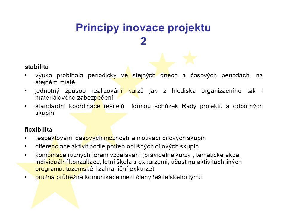 Principy inovace projektu 3 udržitelnost rozšíření počtu publikací zvýšení rozsahu e- learningu (www.ic-biotech.eu)www.ic-biotech.eu DVD Buněčná terapie a regenerativní medicína CD - Program Finanční analýza DVD Kompendium předpisů EU publicita zvýšení počtu akcí využívání partnerských www.