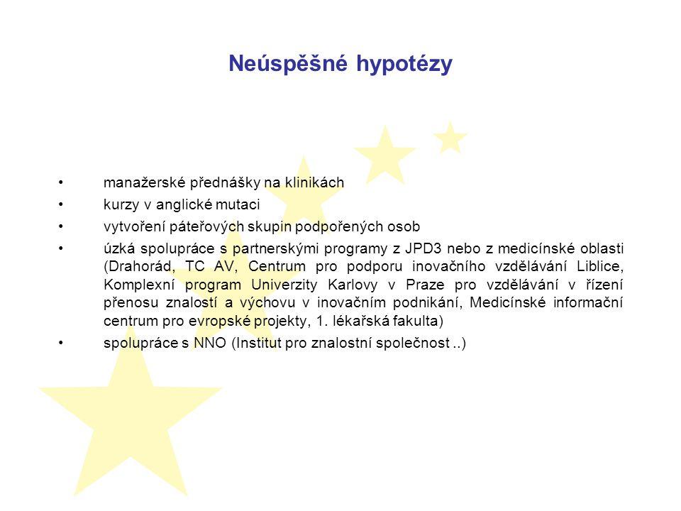 Neúspěšné hypotézy manažerské přednášky na klinikách kurzy v anglické mutaci vytvoření páteřových skupin podpořených osob úzká spolupráce s partnerskými programy z JPD3 nebo z medicínské oblasti (Drahorád, TC AV, Centrum pro podporu inovačního vzdělávání Liblice, Komplexní program Univerzity Karlovy v Praze pro vzdělávání v řízení přenosu znalostí a výchovu v inovačním podnikání, Medicínské informační centrum pro evropské projekty, 1.