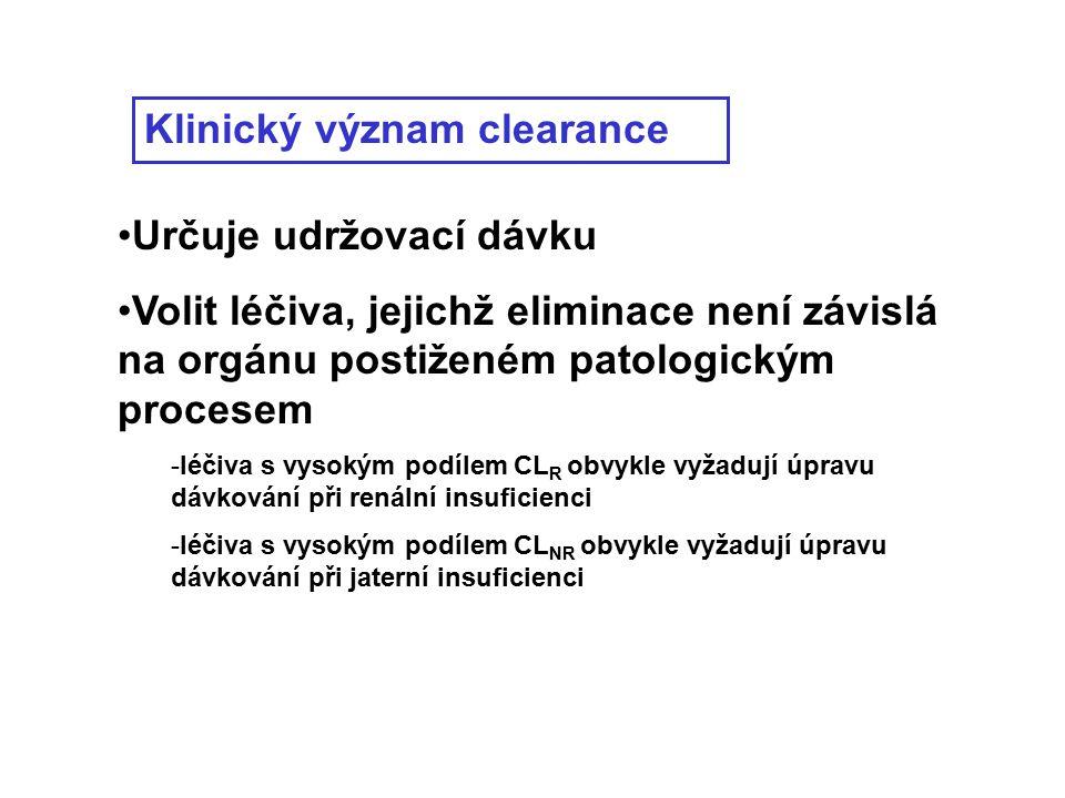 Klinický význam clearance Určuje udržovací dávku Volit léčiva, jejichž eliminace není závislá na orgánu postiženém patologickým procesem -léčiva s vys