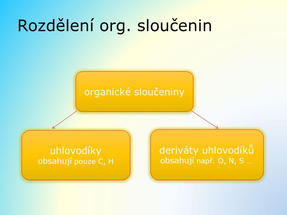 Rozdělení org. sloučenin organické sloučeniny uhlovodíky obsahují pouze C, H uhlovodíky obsahují pouze C, H deriváty uhlovodíků obsahují např. O, N, S