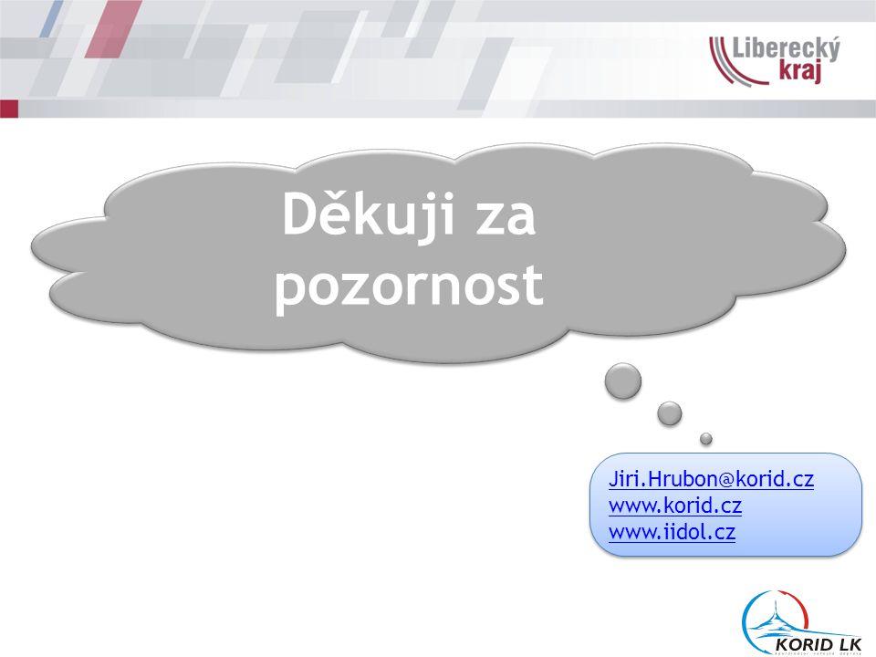 Děkuji za pozornost Jiri.Hrubon@korid.cz www.korid.cz www.iidol.cz Jiri.Hrubon@korid.cz www.korid.cz www.iidol.cz