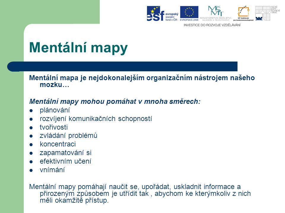 Mentální mapy Mentální mapa je nejdokonalejším organizačním nástrojem našeho mozku… Mentální mapy mohou pomáhat v mnoha směrech: plánování rozvíjení k