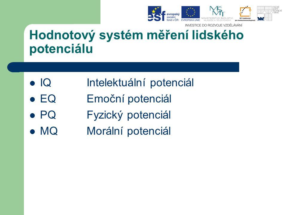 Hodnotový systém měření lidského potenciálu IQIntelektuální potenciál EQEmoční potenciál PQFyzický potenciál MQMorální potenciál