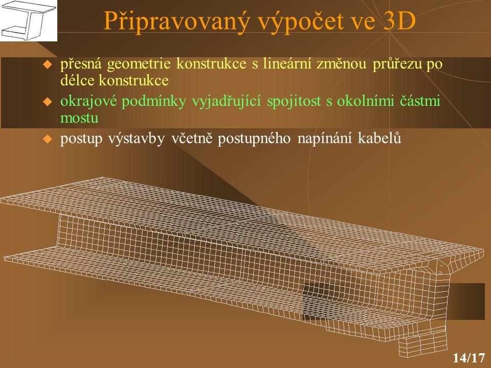 14/17 Připravovaný výpočet ve 3D  přesná geometrie konstrukce s lineární změnou průřezu po délce konstrukce  okrajové podmínky vyjadřující spojitost s okolními částmi mostu  postup výstavby včetně postupného napínání kabelů