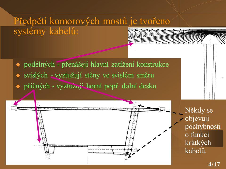 4/17 Předpětí komorových mostů je tvořeno systémy kabelů:  podélných - přenášejí hlavní zatížení konstrukce  svislých - vyztužují stěny ve svislém směru  příčných - vyztužují horní popř.