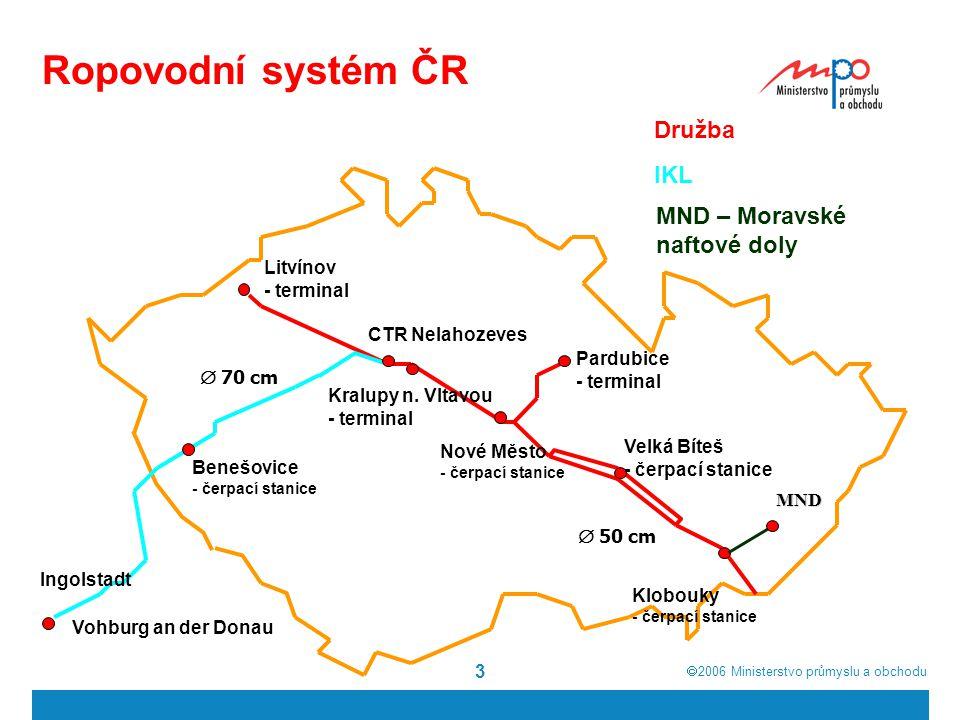  2006  Ministerstvo průmyslu a obchodu 3 Ropovodní systém ČR Klobouky - čerpací stanice Velká Bíteš - čerpací stanice Nové Město - čerpací stanice