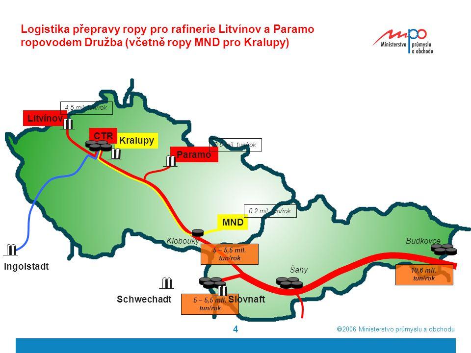  2006  Ministerstvo průmyslu a obchodu 4 Budkovce Šahy Paramo Kralupy Litvínov CTR Schwechadt Ingolstadt MND 4,5 mil. tun/rok 0,6 mil. tun/rok 0,2