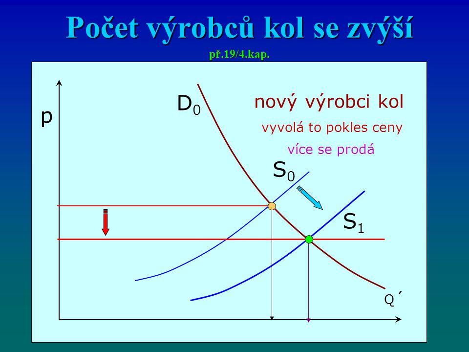 Počet výrobců kol se zvýší př.19/4.kap.