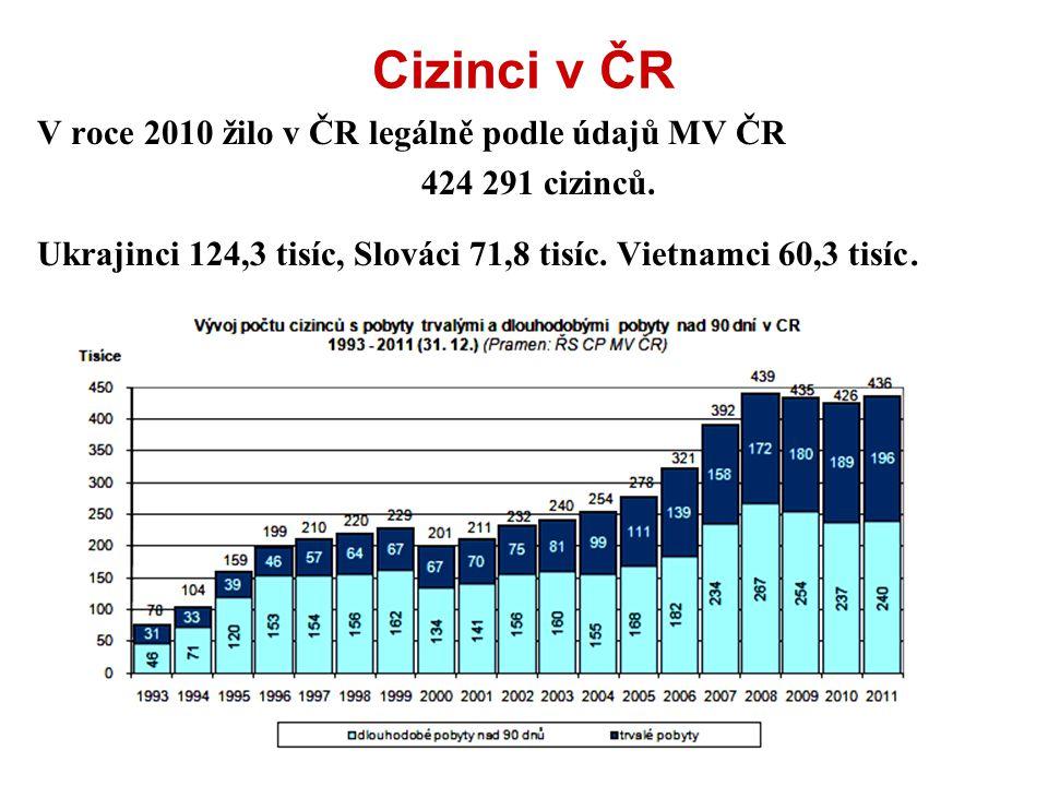 Cizinci v ČR V roce 2010 žilo v ČR legálně podle údajů MV ČR 424 291 cizinců. Ukrajinci 124,3 tisíc, Slováci 71,8 tisíc. Vietnamci 60,3 tisíc.
