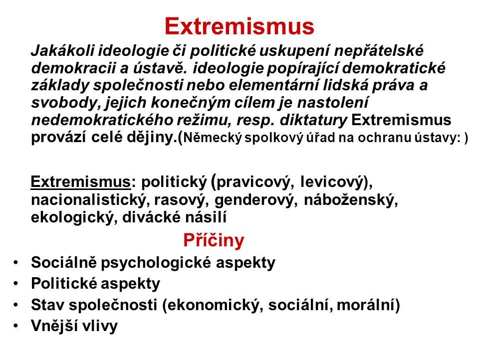 Extremismus Jakákoli ideologie či politické uskupení nepřátelské demokracii a ústavě. ideologie popírající demokratické základy společnosti nebo eleme