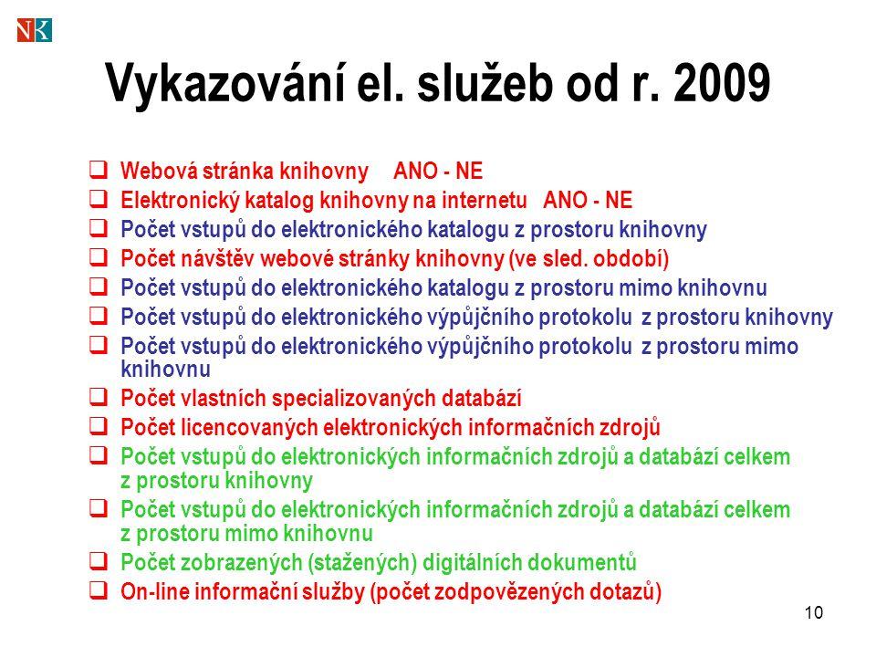 10 Vykazování el. služeb od r. 2009  Webová stránka knihovny ANO - NE  Elektronický katalog knihovny na internetu ANO - NE  Počet vstupů do elektro