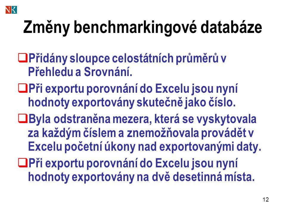 12 Změny benchmarkingové databáze  Přidány sloupce celostátních průměrů v Přehledu a Srovnání.  Při exportu porovnání do Excelu jsou nyní hodnoty ex
