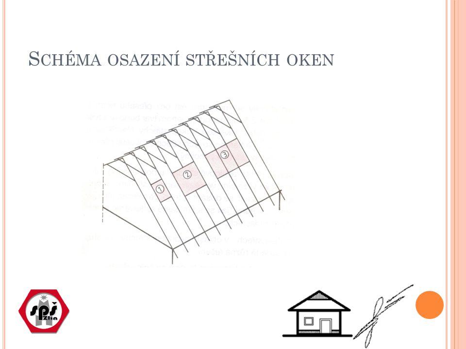 S TŘEŠNÍ VIKÝŘ Tesařská konstrukce krovu – nadstřešní konstrukce Výrazně zasahuje do konstrukce střechy Typy vikýřů Pultový – pultová střecha, boční stěny svislé nebo šikmé Sedlový – střecha – tvar sedlové střechy, boky svislé Valbový - střecha – tvar valbové střechy, boky svislé Polovalbový - střecha – tvar polovalbové střechy, boky svislé Trojboký (štítový) – má trojúhelníkový tvar Napoleonský klobouk – střecha jako zborcená plocha