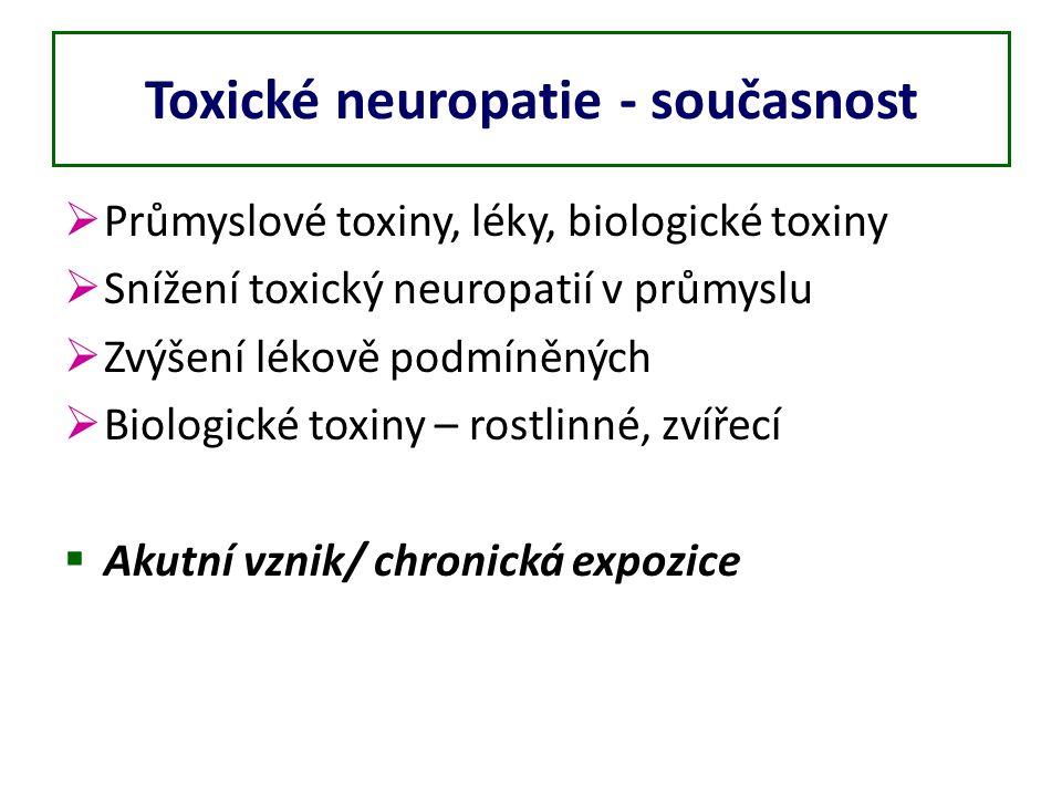 Toxické neuropatie - současnost  Průmyslové toxiny, léky, biologické toxiny  Snížení toxický neuropatií v průmyslu  Zvýšení lékově podmíněných  Biologické toxiny – rostlinné, zvířecí  Akutní vznik/ chronická expozice