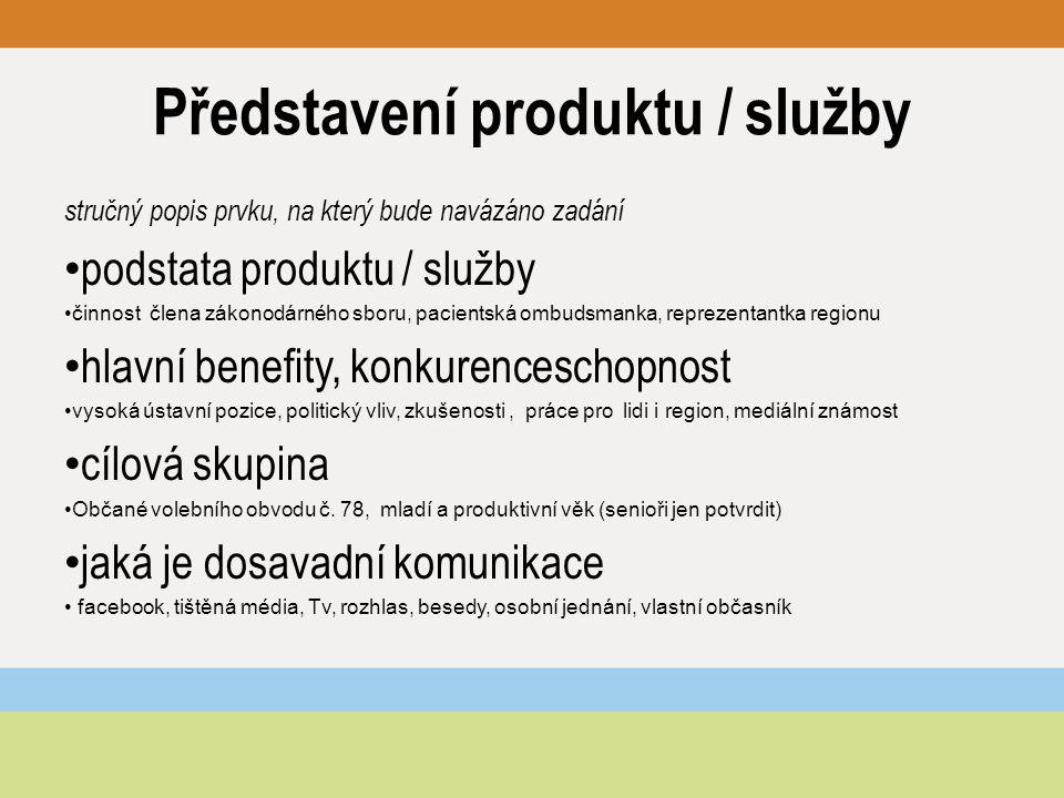 Představení produktu / služby stručný popis prvku, na který bude navázáno zadání podstata produktu / služby činnost člena zákonodárného sboru, pacient