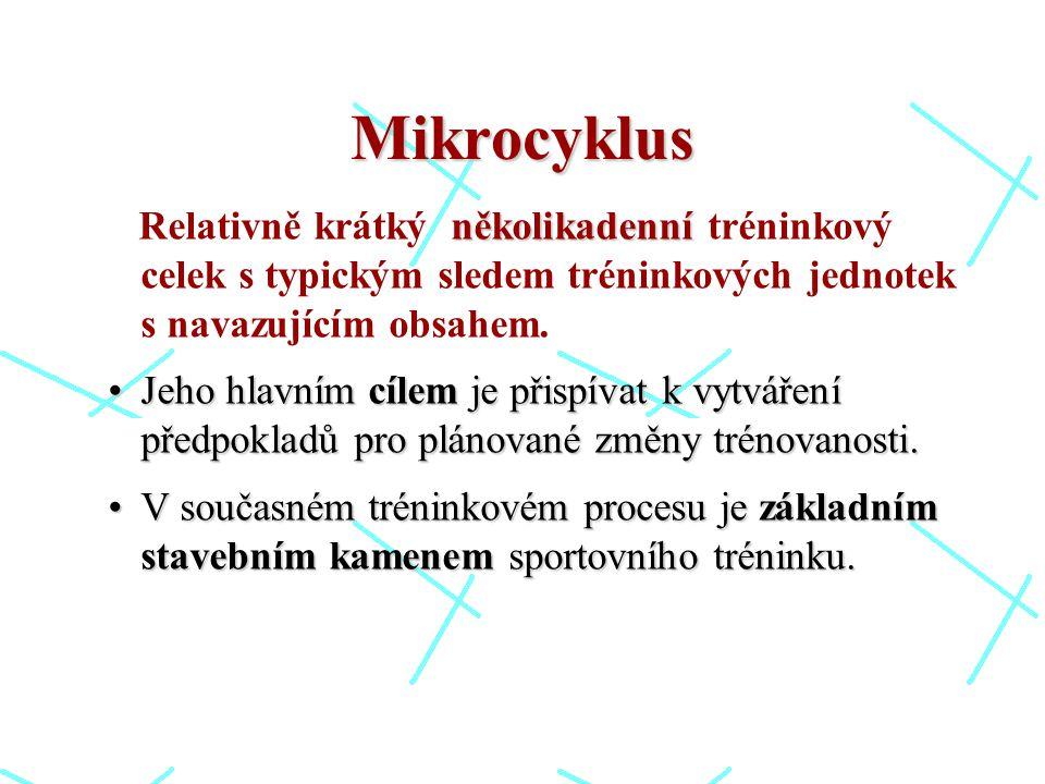 Mikrocyklus několikadenní Relativně krátký několikadenní tréninkový celek s typickým sledem tréninkových jednotek s navazujícím obsahem. Jeho hlavním