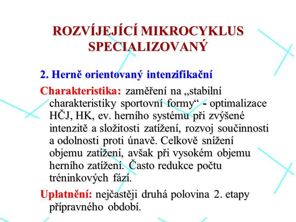 """ROZVÍJEJÍCÍ MIKROCYKLUS SPECIALIZOVANÝ 2. Herně orientovaný intenzifikační Charakteristika: zaměření na """"stabilní charakteristiky sportovní formy"""" - o"""